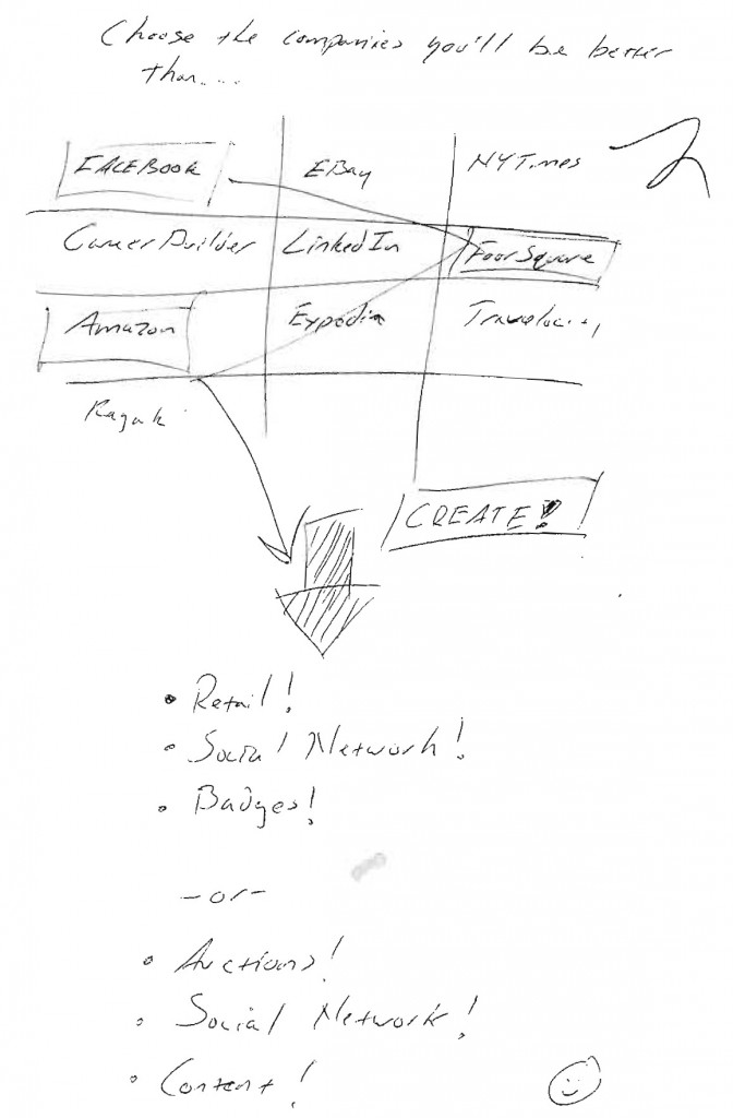 30 second web business plan creator sketch