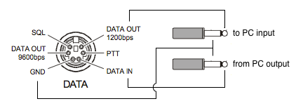 Homebrew Yaesu Ft 857d Soundcard Cable on usb connector diagram