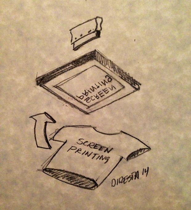 DiResta Screen Drawing
