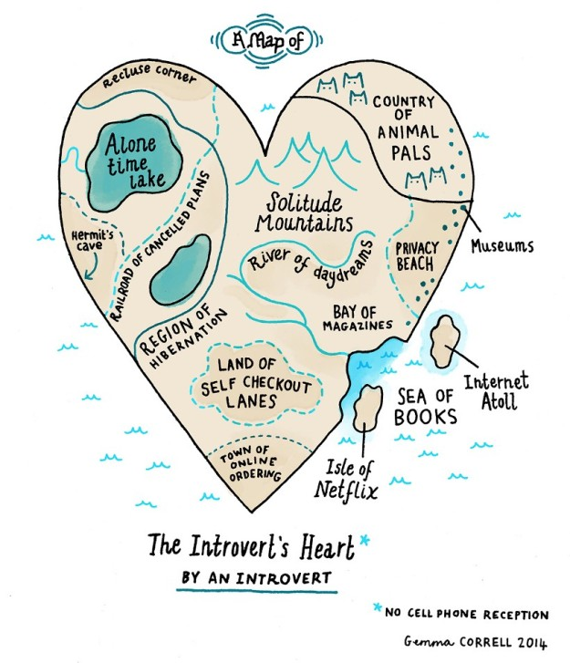Introverts Heart