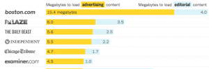 nyt-mobile-ad-cost