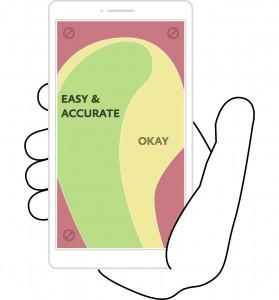 Thumb Zone