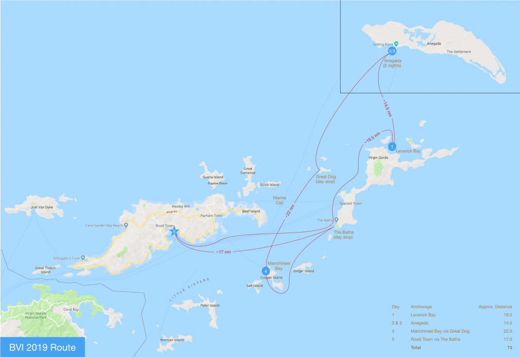 BVI 2019 route map